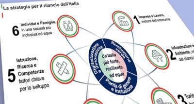 Progettualità professionale per psicologhe e psicologi: le azioni del piano Colao